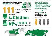 WHO Infographics
