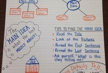 Main Idea & Theme