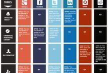 Social Media Cheat Sheets / Mis je een Cheat Sheet, deel het met me! @randyschilling