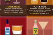 Rum&Gin