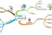 03 Mind map - Carte heuristique