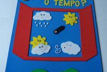 tablero meteorologico