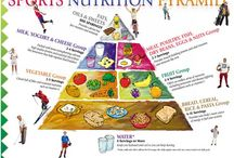 Nutrition  / by Laurie Rebhann