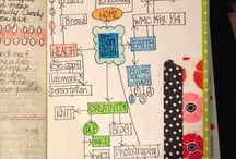 Journaling Ideas for FOCUS
