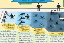 Inquiry based Learning Ideas