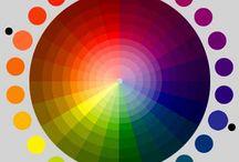 kleurencontrast