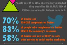 Incredible Infographics from followers! / Awesome infographics that we WISH we could take credit for.  We're pinning digital marketing, social media training, social media tips, stats, and all things internet marketing.  Follow us so we can pin your great content! Just FYI: Boot Camp Digital offers Social Media & Digital Marketing training. www.bootcampdigital.com
