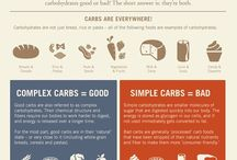 Healthy Eating - Sources of Cards/Protein