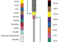 Machine sewing needle chart