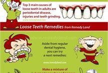Teeth / Teeth