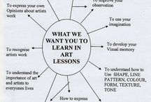 Art - Planning and Assessment