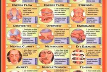 Human Body & Health