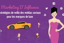 Marketing d'Influence