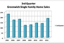 Greenwich Real Estate