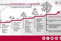 Looking to the future / Flexibility and public protection – a phased review of our regulatory approach
