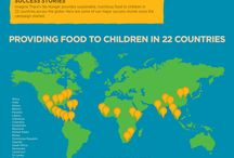Imagine No Hunger / Imagine is a Global Program to help in the fight against hunger and poverty through support of sustainable agriculture education and nutritional feeding programs for children in need around the world.
