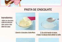 Chocoplastilina