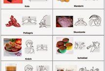 sign language/teckenspråk