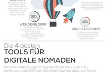 I ❤️ Digital Nomad