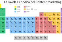 Marketing / Marketing methods