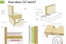 Detalles Constructivos / Detalles de sistemas constructivos en madera.