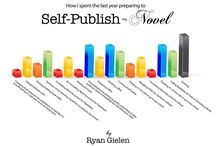 Self Publishing / Interesting items from the self-publishing world