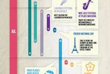 City tips / Visiting  one of these Air France destinations? Check out our brief guides to maximise your stay! #infographics / by AIR FRANCE