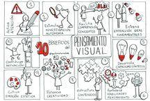 Visual thinking, porque una imagen vale más...
