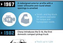 Jerry's Auto Group Infographics / Some of our infographics done throughout the year