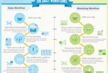 Marketing / Mobile Marketing / Advertising & Marketing Infographics