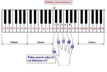 klavír učeníčko