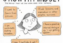 Encouraging a growth mindset in our family