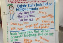character traits / by Jacquie Covarrubias Sabala