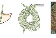 freeform crochet - stitches and tutorials