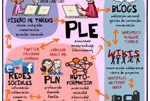 PLE / Entorno Personal de Aprendizaje