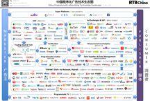 Programmatic Advertising in China