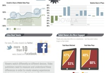 Infographies / by Gilles Pezet