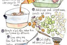 Cuisine: illustrated
