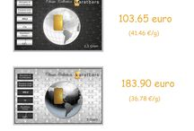 Gold Daily Quotation  / Everyday Karatbars products follow the change in the price of gold.