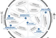 FinTech / Technology is transforming finance. A new World Economic Forum report takes a look into what the future holds for the industry.  This round of innovation just might make the big names in financial services rethink their business models in some very fundamental ways. 金融科技尚處於萌芽期,2015世界經濟論壇(World Economic Forum 2015, WEF),專家們提供了一個金融服務未來發展的輪廓。