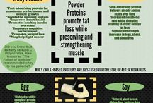 Helpful Infographs / Insightful infographs to help with healthy living