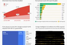 SEO Updates / Each year, Google changes its search algorithm around 500–600 times.