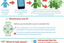 Twitter to the Top / Tweet your way to the top with all these helpful hints and tips.
