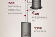 The art of winemaking