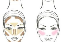 Cheat sheet for Highlighting & Contouring