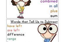 Numeracy Teaching