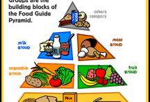 Food pyramids