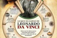 Da Vinci, Leonardo.