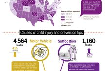 Children's Safety - The Facts, The Best Sites, All the Rest / by MA Home Visiting