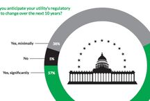 EV + Utility Industry Statistics